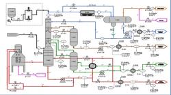 پاورپوینت بررسی واحد تقطیر مایعات گازی