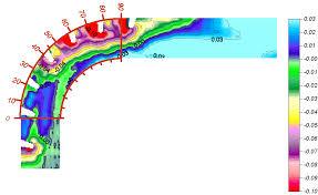 پاورپوینت اپی یا سرریز مستغرق (Bendway) در 46 اسلاید کاربردی و کاملا قابل ویرایش همراه با شکل و تصاویر
